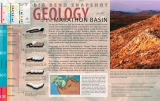 Marathon Basin