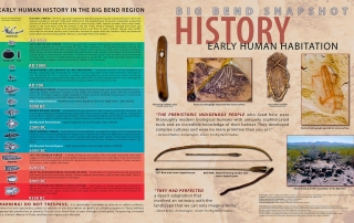 Early Human Habitation